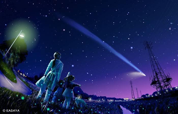 Horoscop Urania - Planete