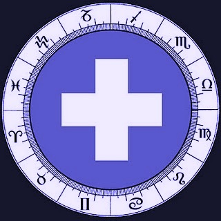 Horoscop Urania Astrologia Medicala