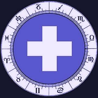 Horoscop Urania Astrologia Medicala